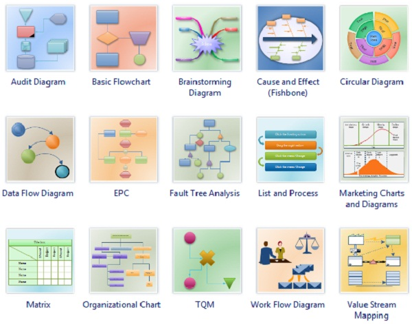 types of diagrams shapes