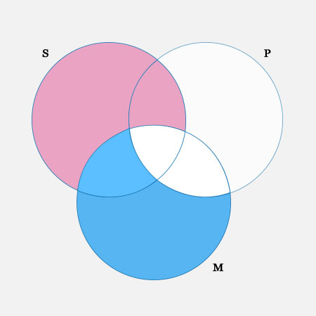 venn diagram template for teacher
