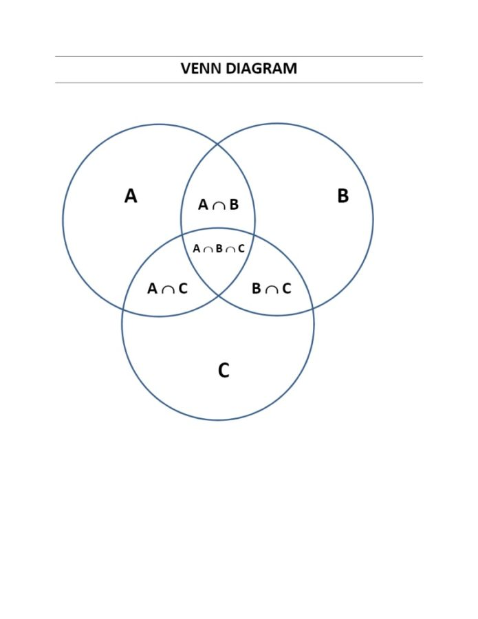 venn diagram template math