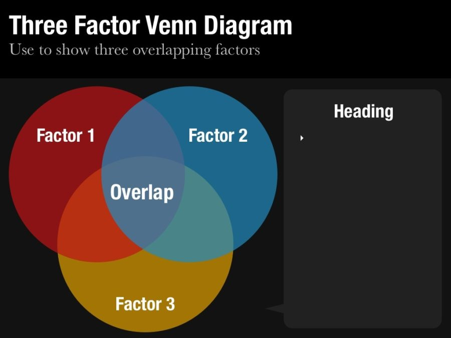 venn diagram template powerpoint