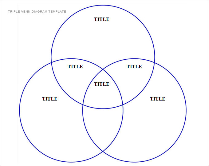 venn diagram template word
