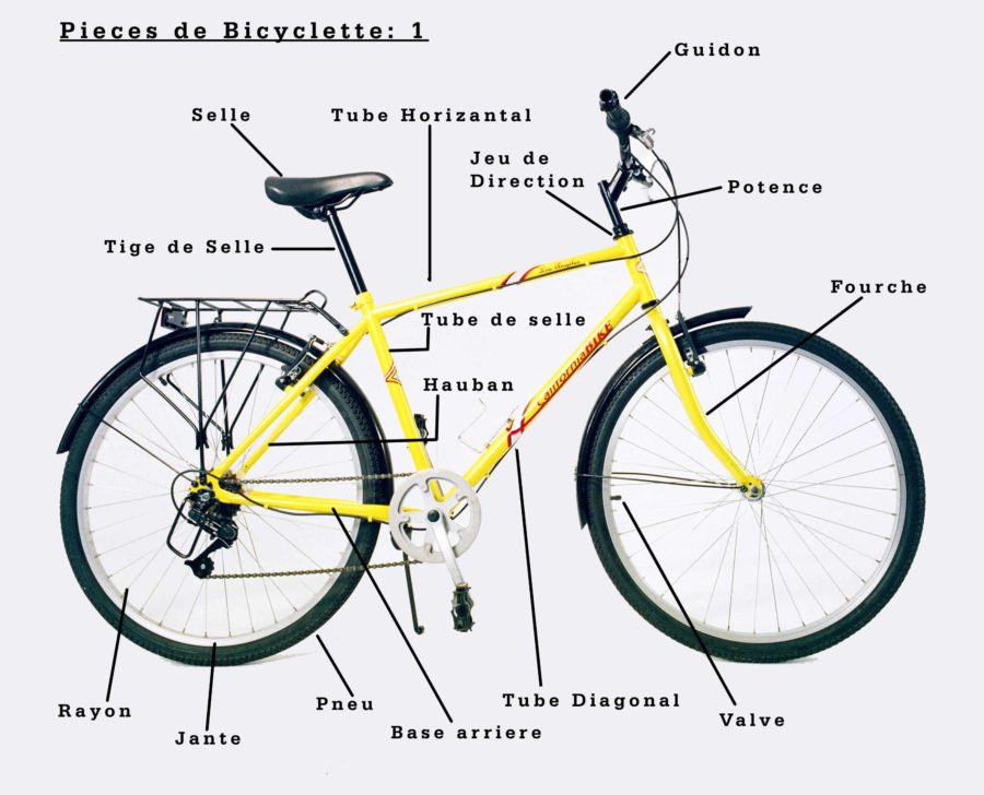 bicycle diagram example