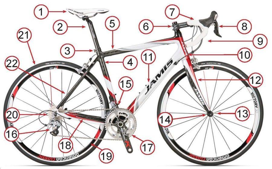bike parts diagram blank