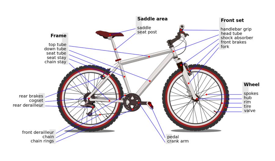 bike parts diagram image