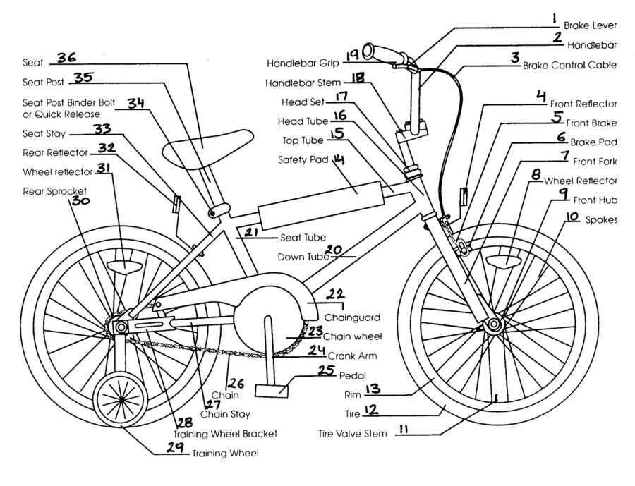 bike parts diagram labeled