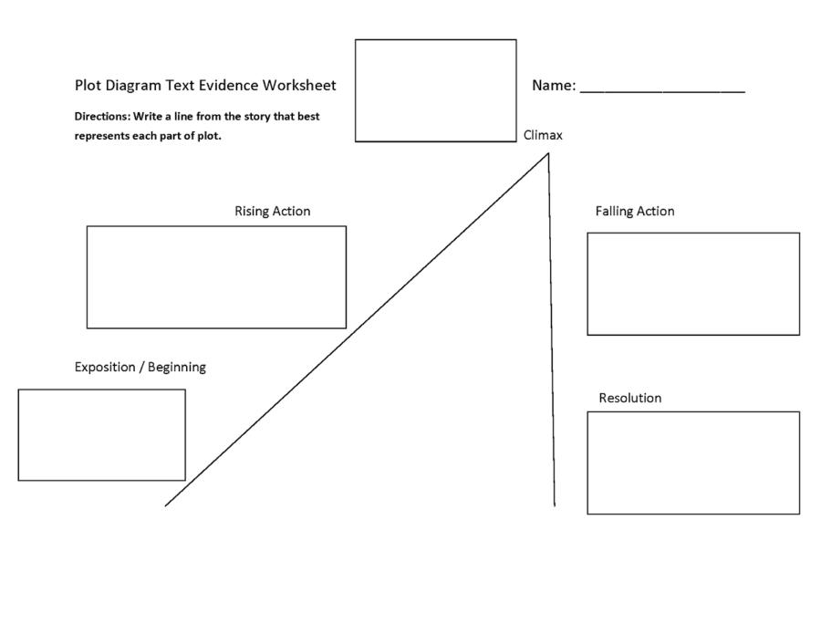 blank plot diagram activity
