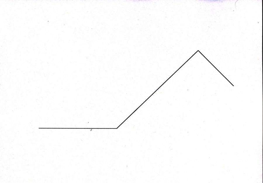 blank plot diagram line