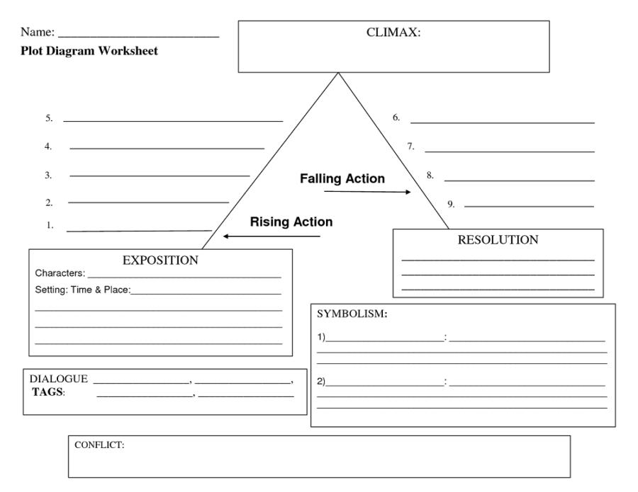 blank plot diagram story