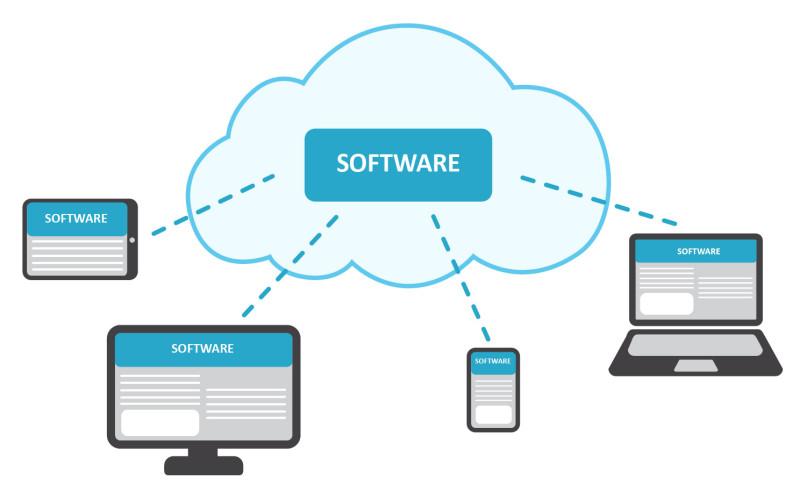 cloud diagram computing