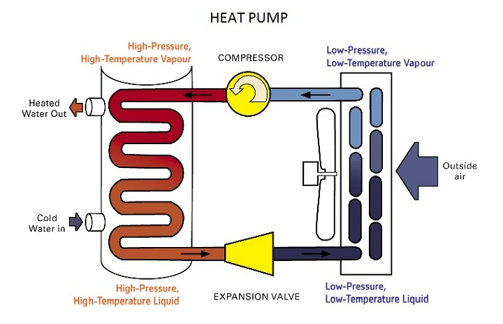 heat pump diagram example