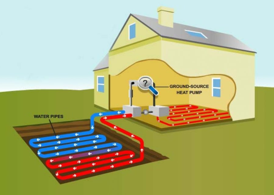 heat pump diagram ground