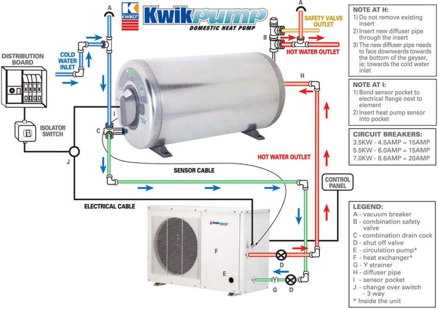 heat pump diagram installation