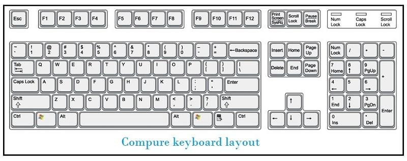 keyboard diagram key