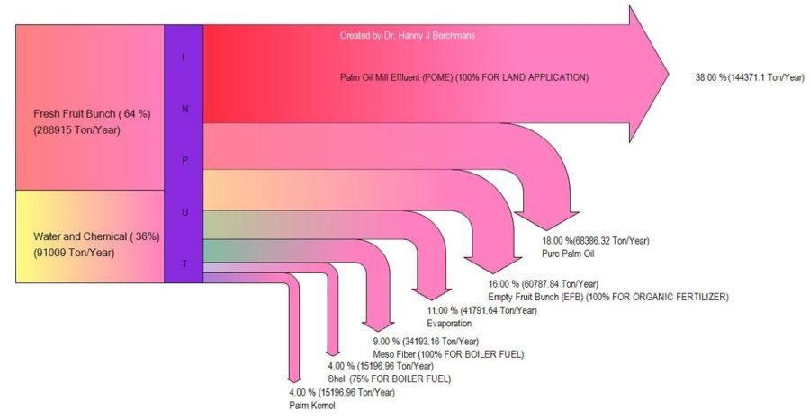 sankey diagram colors