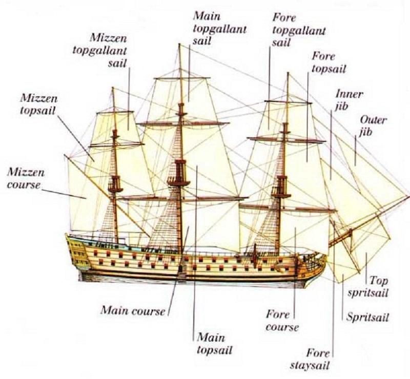 ship diagram pirate
