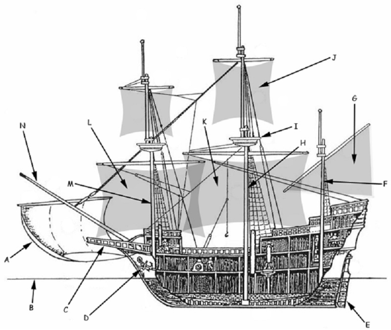 ship diagram unlabeled