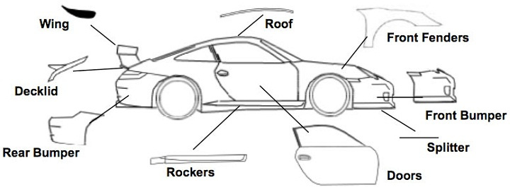 car diagram body