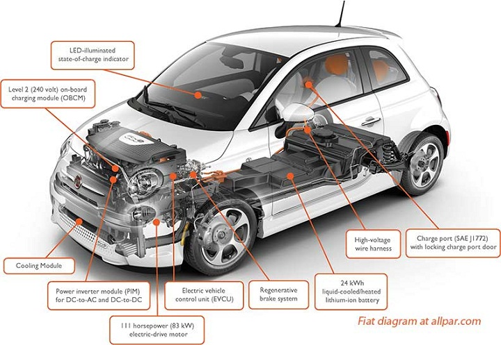 car diagram electrical