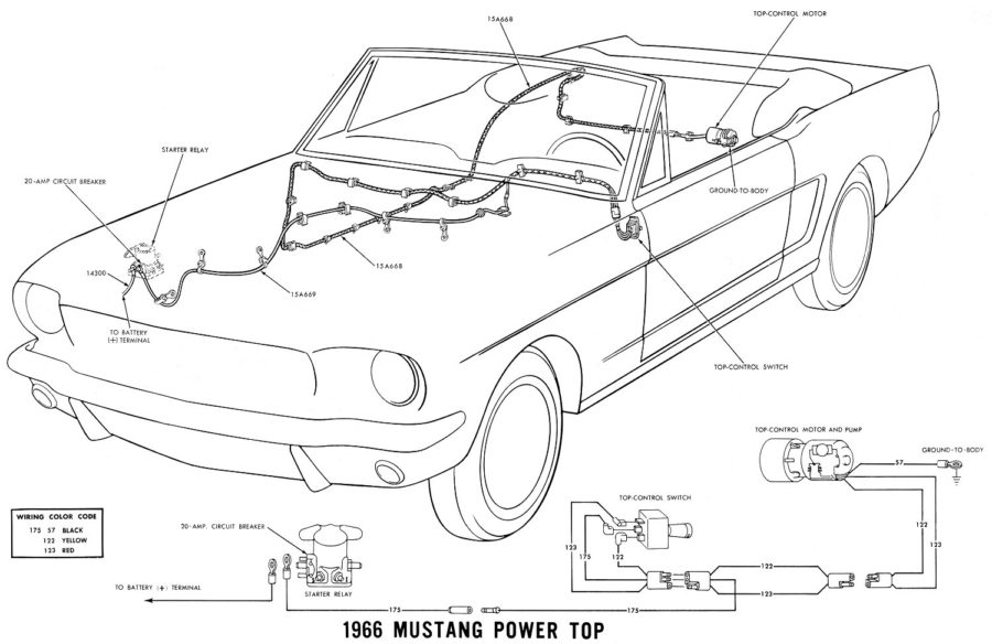 car diagram labeled