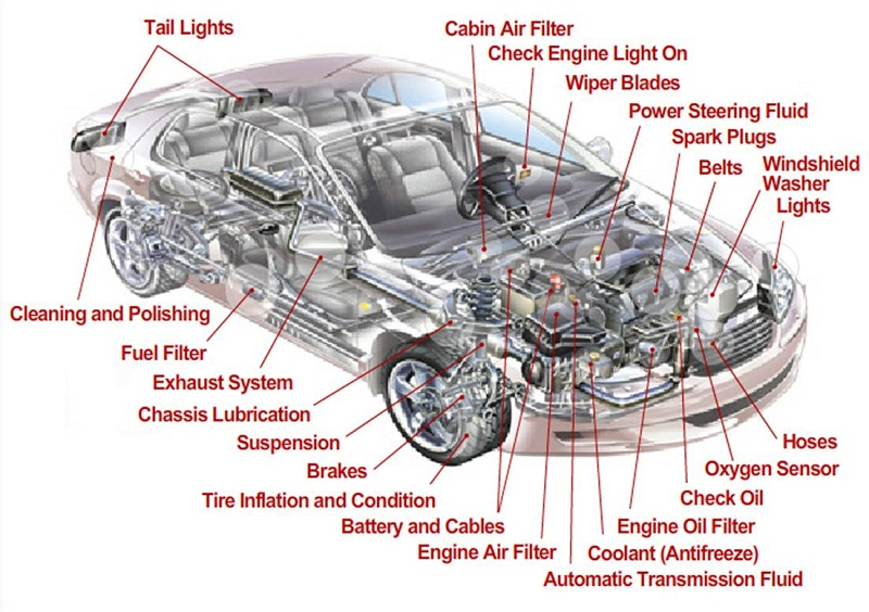 car diagram part