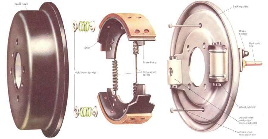 drum brake diagram bus