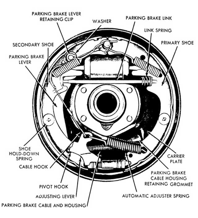 drum brake diagram labeled
