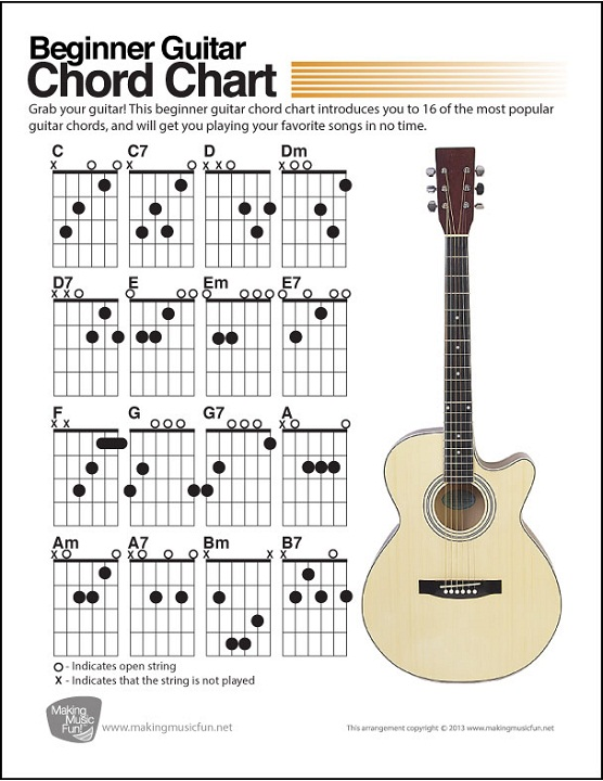 guitar chord diagrams beginner