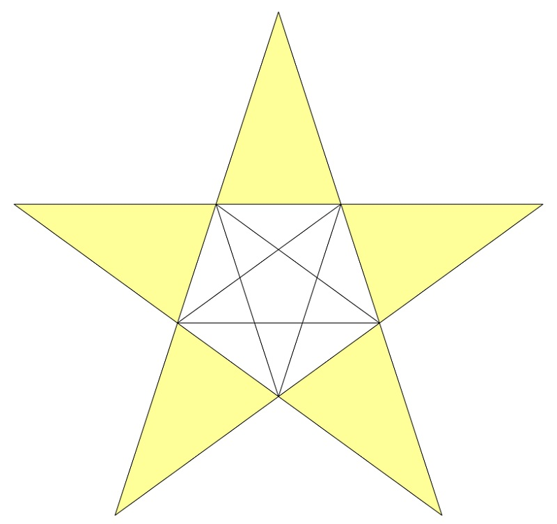 star diagram blank