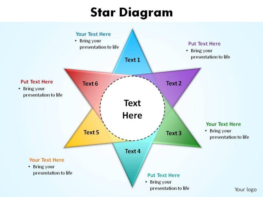 star diagram slide