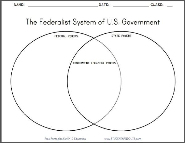 venn diagram worksheet answer