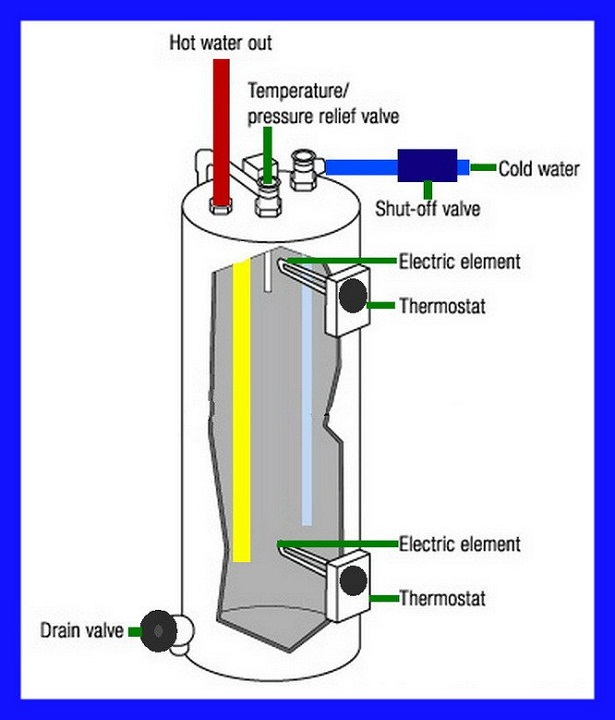 water heater diagram parts