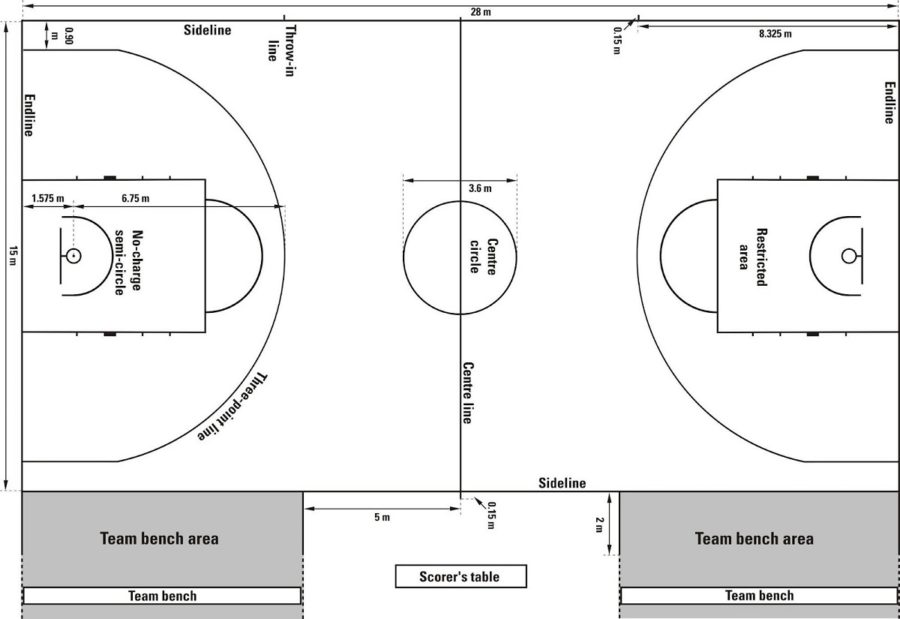 basketball court diagrams page
