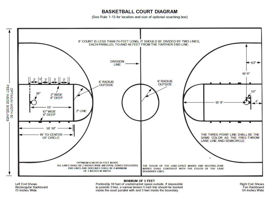 basketball court diagrams printable