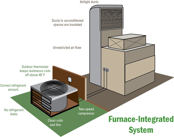 furnace diagram air