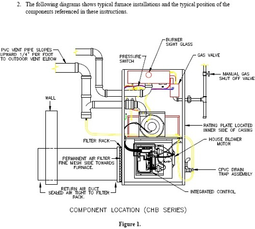 furnace diagram gas