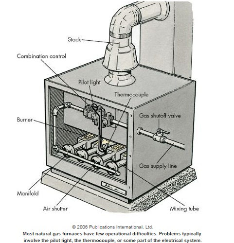 furnace diagram part