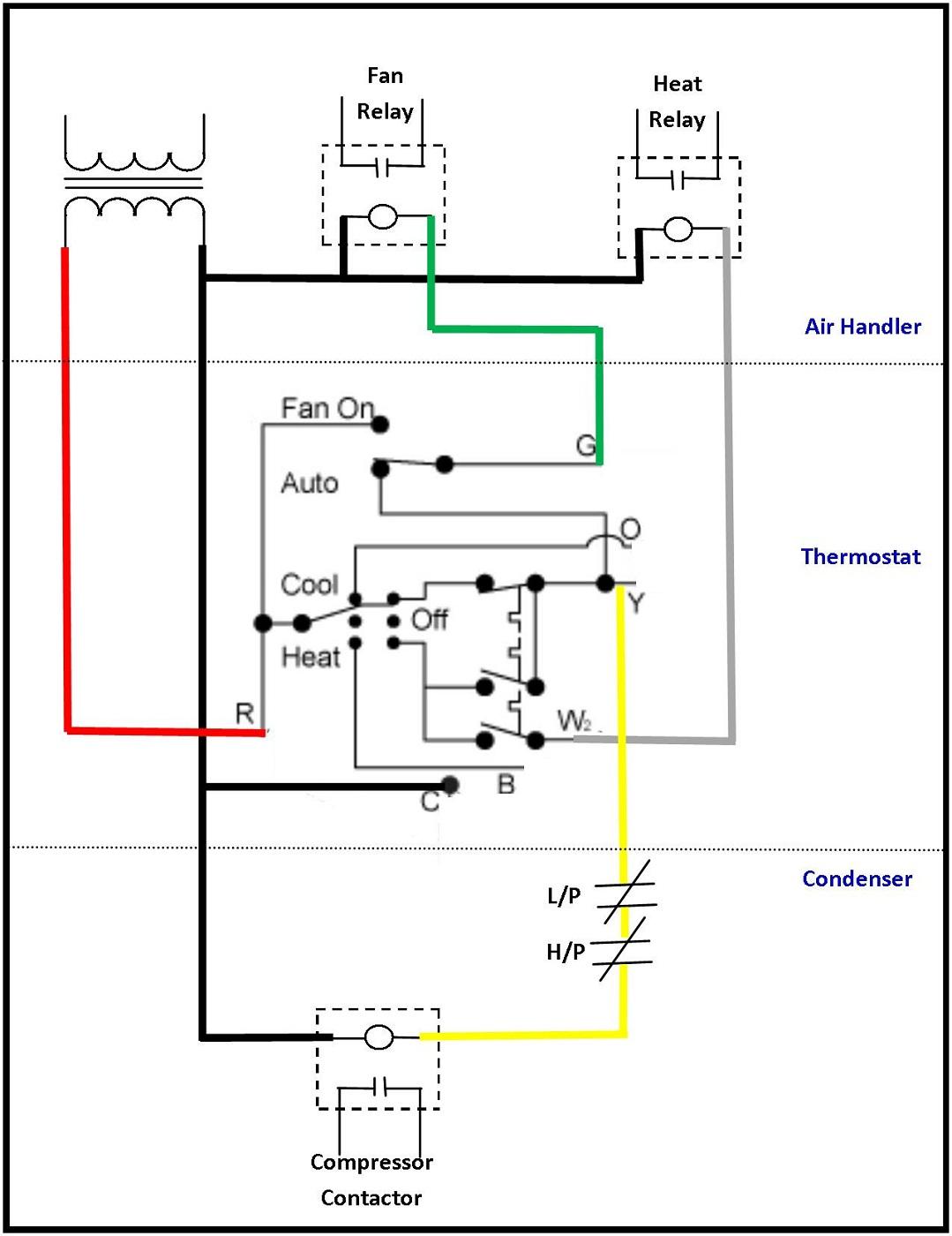 Hvac Wiring Diagrams 101 -99 Ford F150 Fuse Diagram | Begeboy Wiring Diagram  Source | Hvac Wiring Diagrams 101 |  | Begeboy Wiring Diagram Source