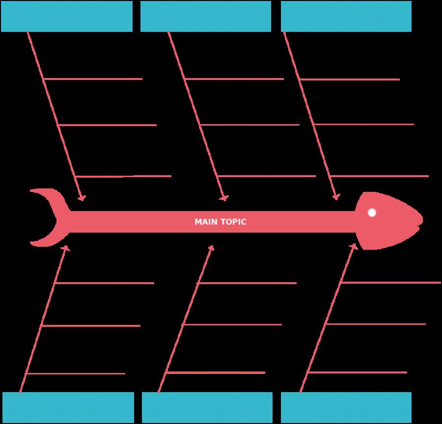 ishikawa diagram template style
