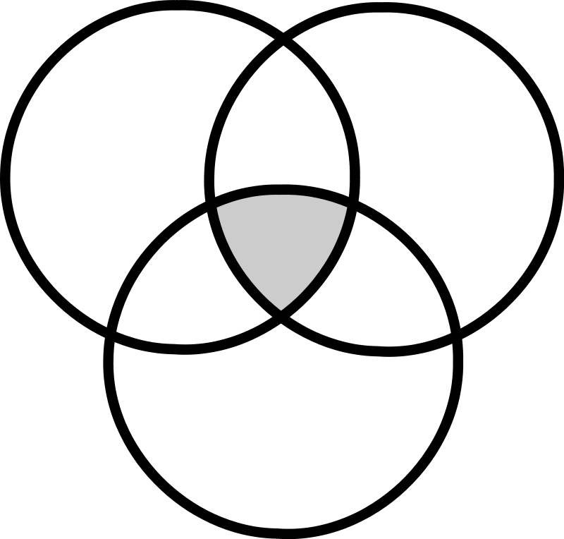 three circle venn diagram black