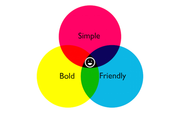 three circle venn diagram cmyk