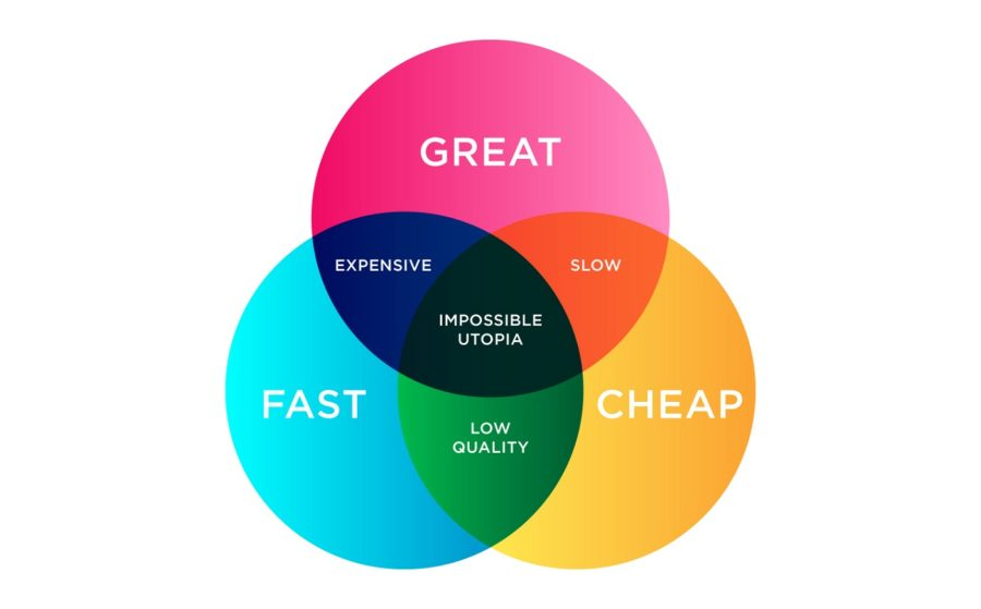 three circle venn diagram design