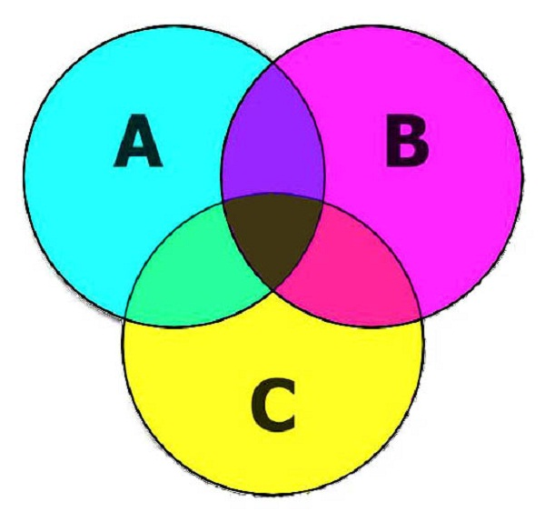 venn diagram problems simple