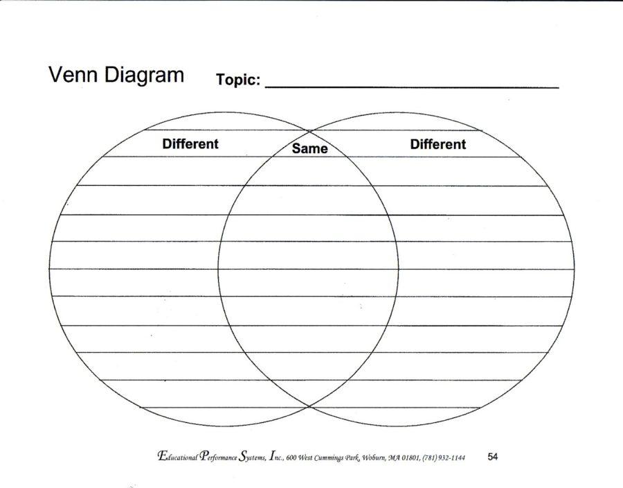 venn diagrams lines