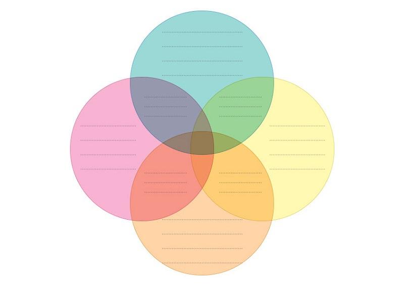 venn diagrams template