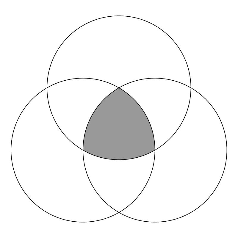 venn diagrams triple