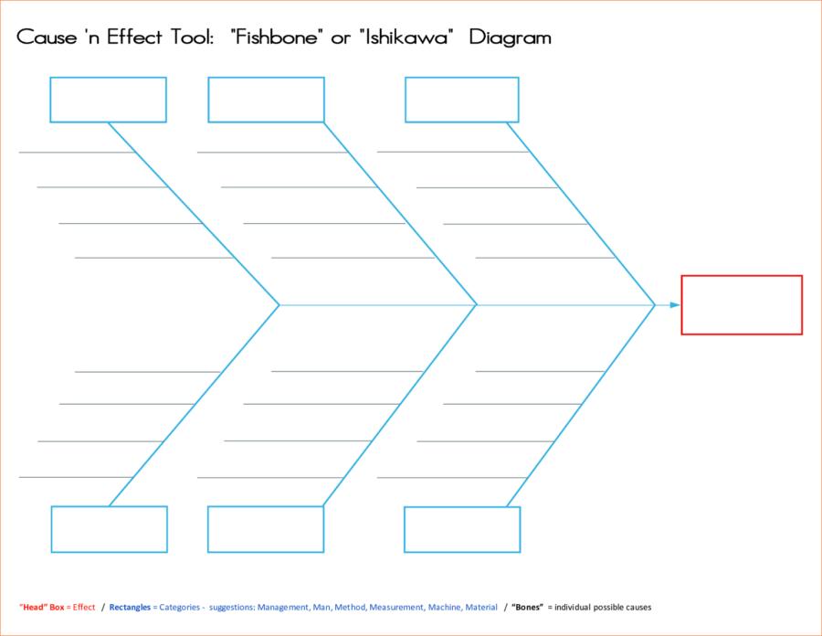 Ishikawa Diagram Template Free2