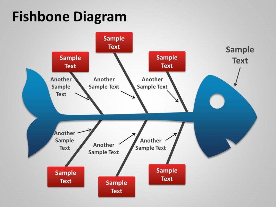Ishikawa Diagram Template PowerPoint2