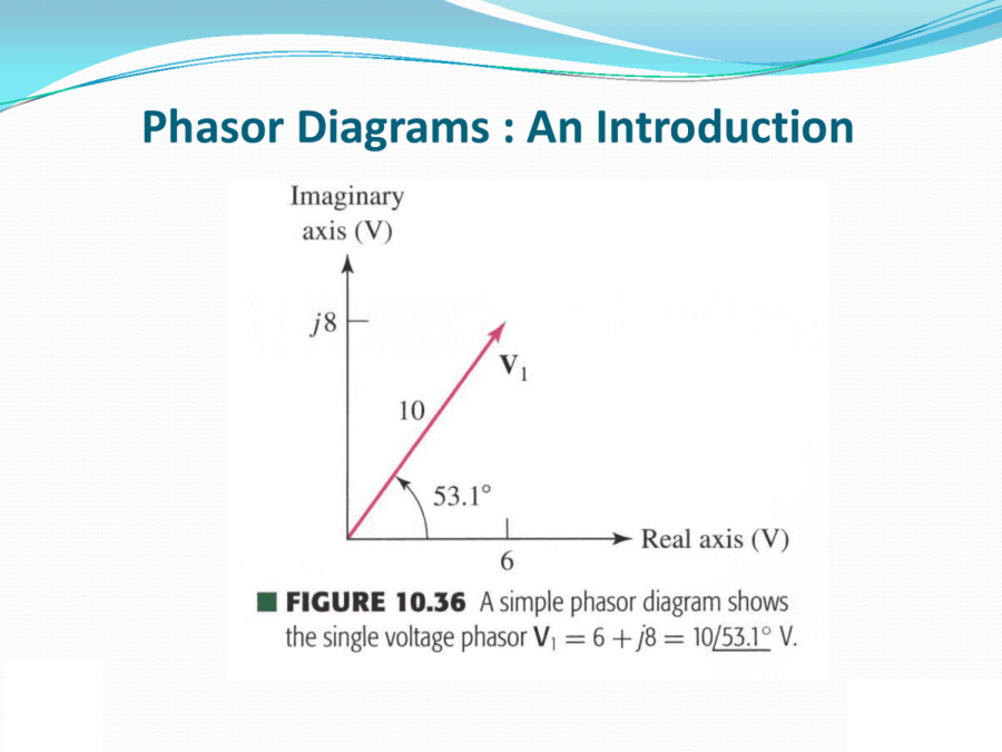 Phasor Diagram Simple