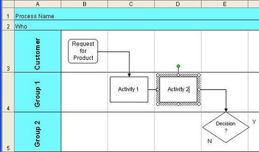 Swim Lane Diagram Excel