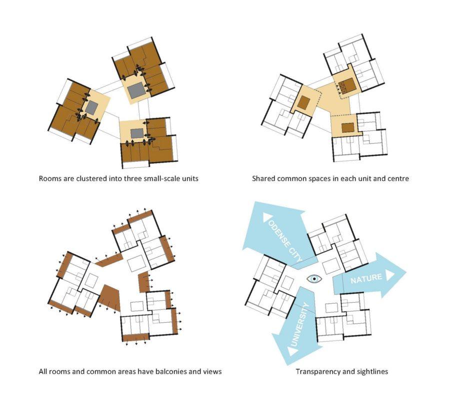 Architectural Diagrams Plan